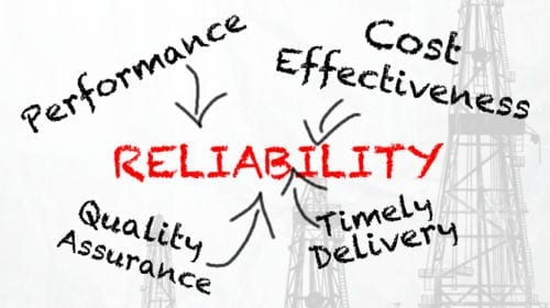 Reliability and Performance: What is the right way to judge a product by its presentation?