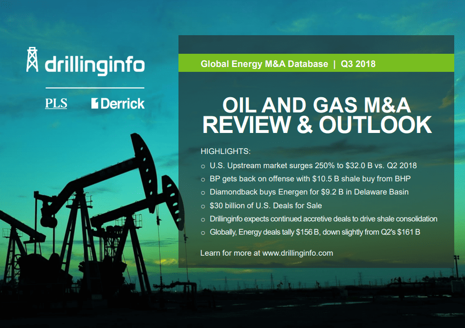 Record-Breaking Q3 U.S. Oil & Gas M&A Surges 250%