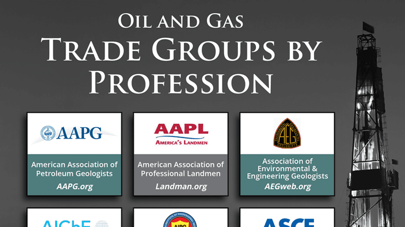 Trade Groups by Profession