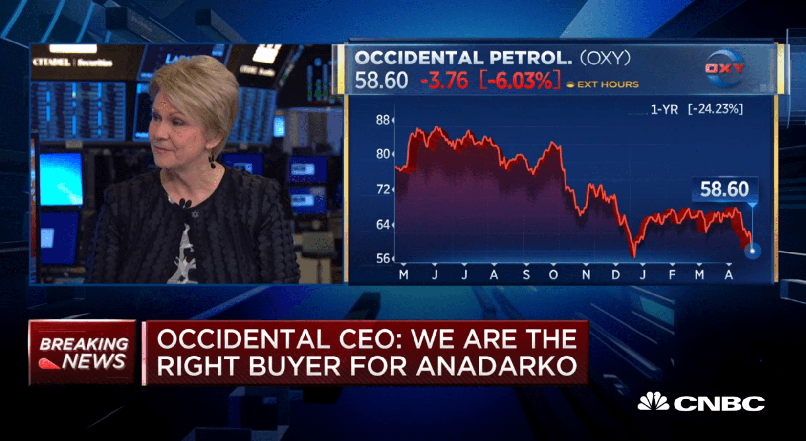 Occidental Petroleum CEO Vicki Hollub Speaks with CNBC's David Faber Today
