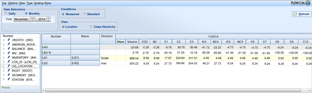 The NGL Balance Viewer allows analysis of NGL balances. It has several options for data viewing including the daily and monthly time frames shown here.