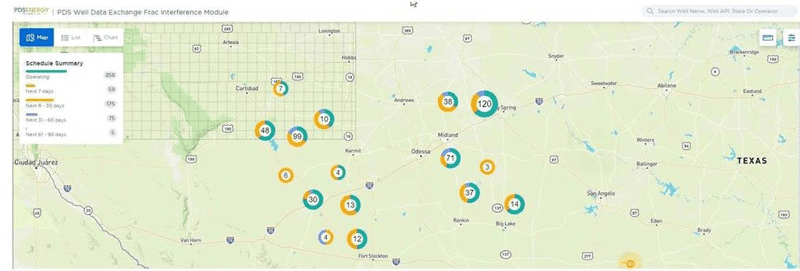 Map-based dashboard showing potential well interference from nearby completion operations.