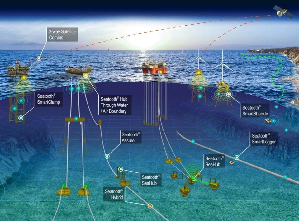 WFS Technologies scoops two esteemed OTC awards for its subsea innovations