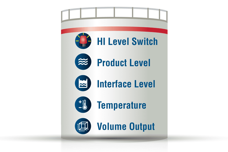 5-IN-1 Measurement of 5 variables with one device