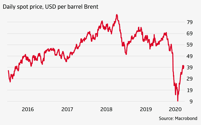 Oil Prices Have Long Road to Recovery