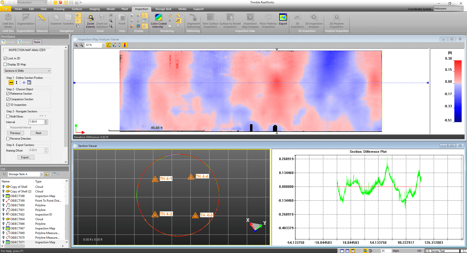 Software analysis tools locate deformation of tank shell or floor. The entire tank can be evaluated quickly.