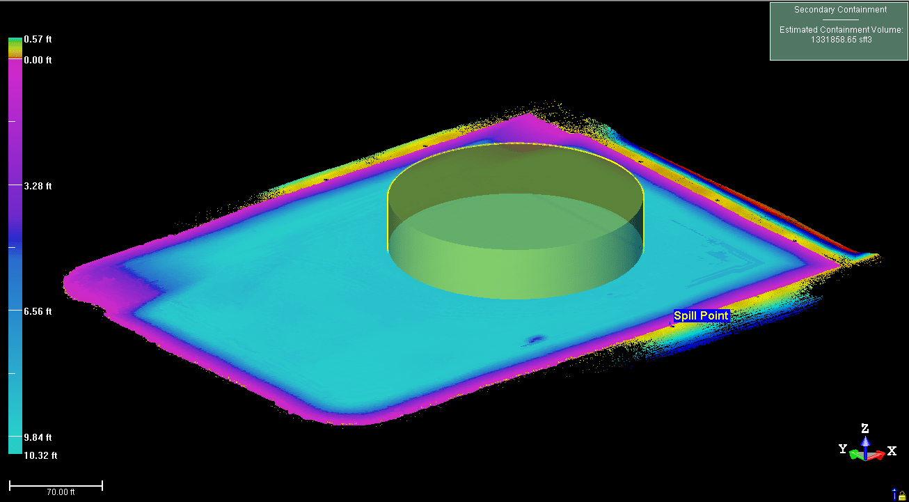 A storage tank and surrounding secondary containment captured using laser scanning. Software can compute containment capacity and determine spill points.