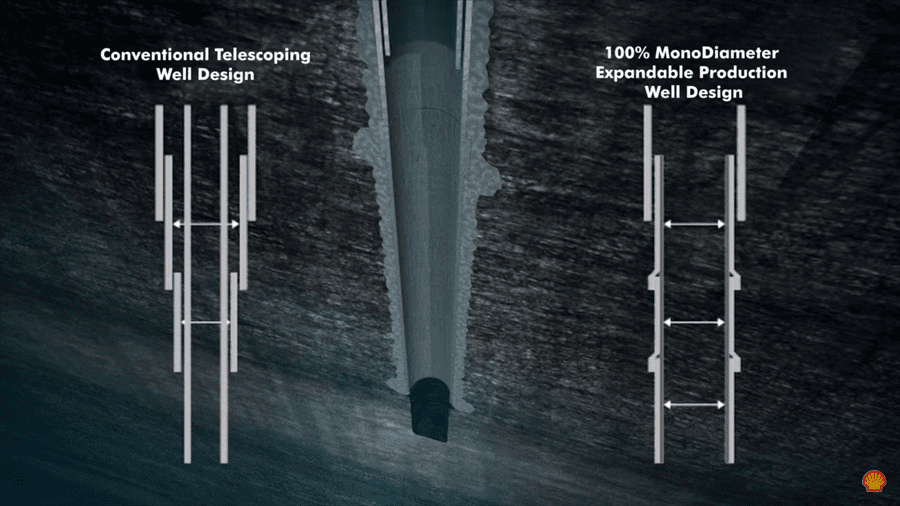 Normal well vs. mono-diameter well. Image courtesy of Shell