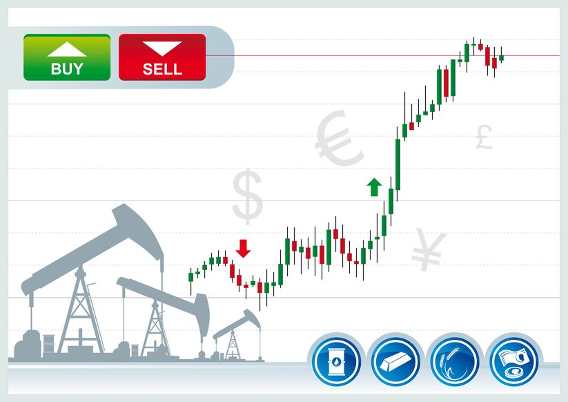 Commodities trading and risk management