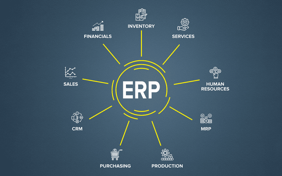 ERP Innovation Imperative: Why Legacy Tech is Holding Back the Energy Back Office